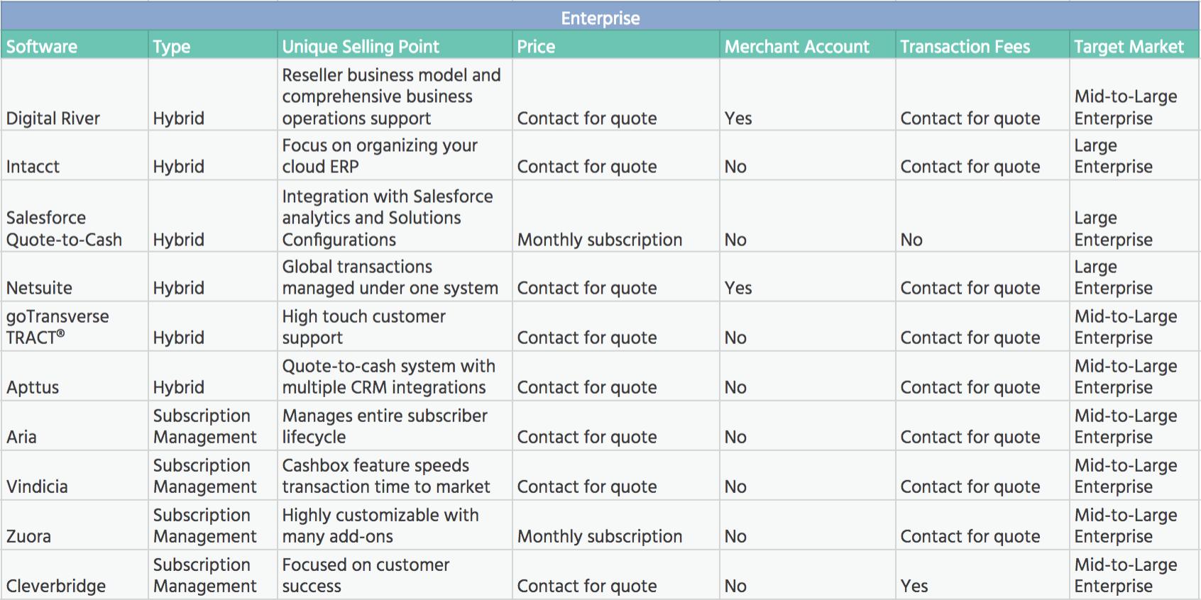 Enterprise Chart.png