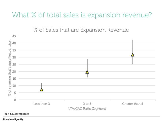 SaaS-Expansion-Revenue-Data-Image.png