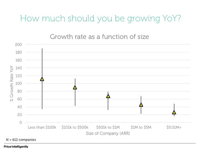 SaaS-Growth-Rate-Data-Image.png